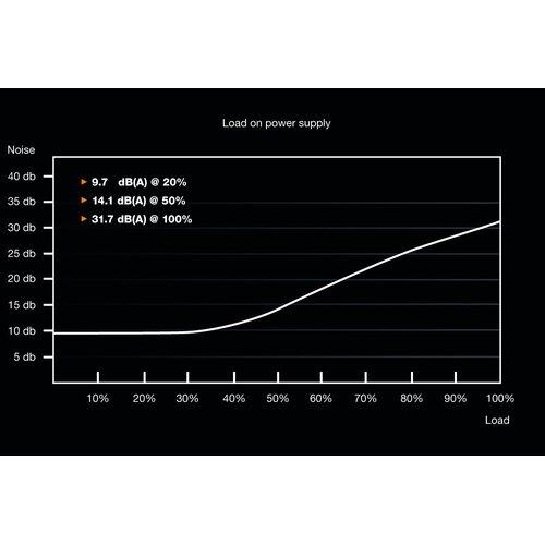 HyperX Predator RGB DDR4 8Go 4000Mhz