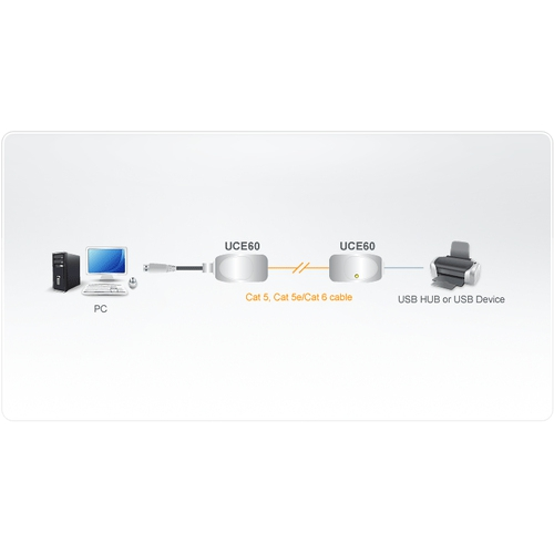 ATEN Extension USB via Câble Ethernet 60m max