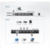 ATEN - Switch HDMI 4 ports (4 entrées / 1 sortie) - Télécommande